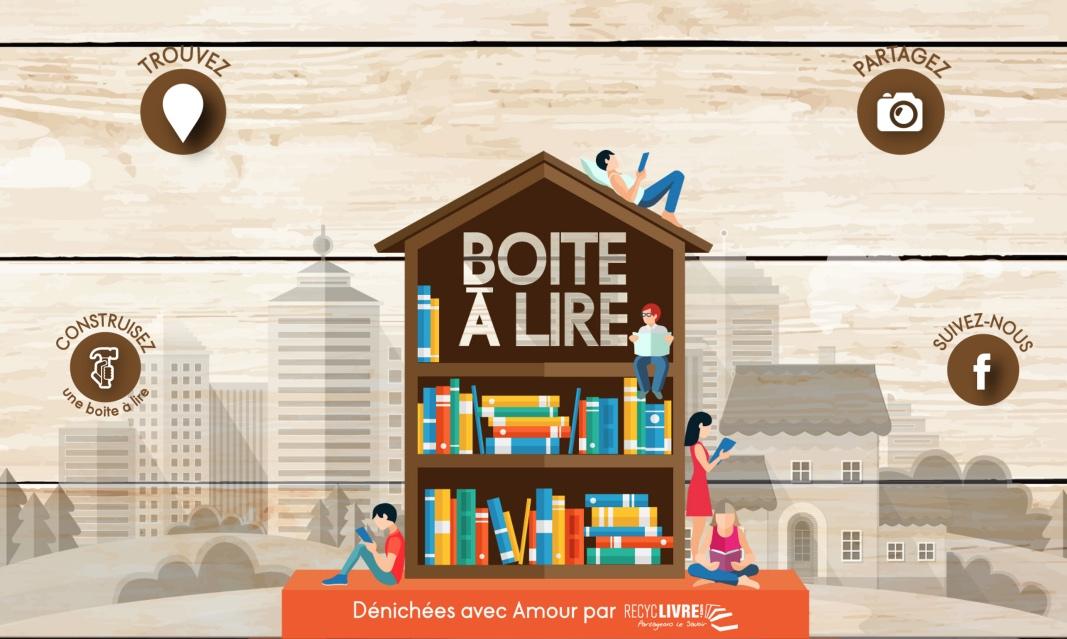 Boite lire annuaire collaboratif qui recense les boites livres les outils collaboratifs - Fabriquer une boite a lire ...